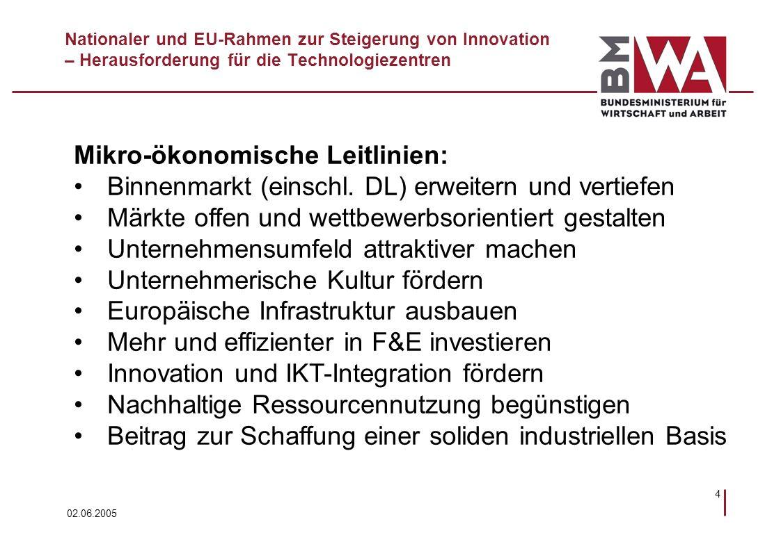 02.06.2005 4 Nationaler und EU-Rahmen zur Steigerung von Innovation – Herausforderung für die Technologiezentren Mikro-ökonomische Leitlinien: Binnenmarkt (einschl.