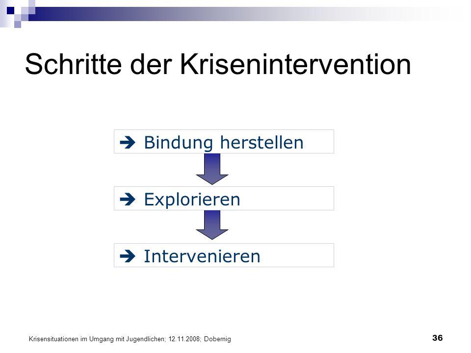 Krisensituationen im Umgang mit Jugendlichen; 12.11.2008; Dobernig 36 Bindung herstellen Explorieren Intervenieren Schritte der Krisenintervention