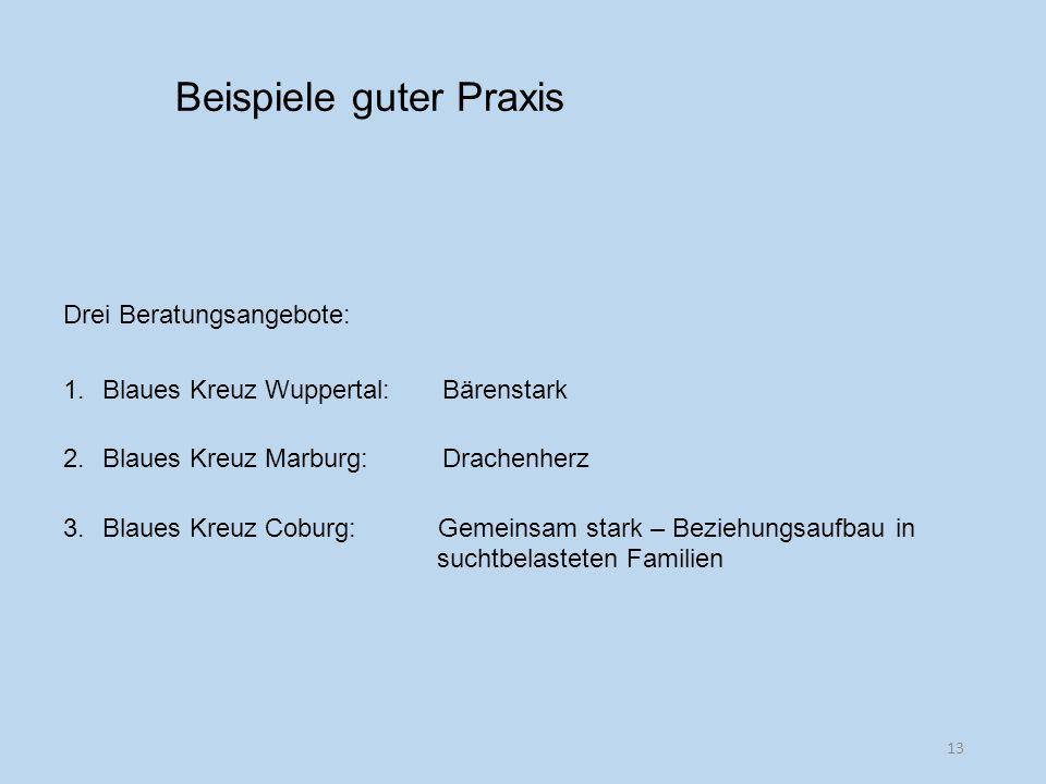 Beispiele guter Praxis Drei Beratungsangebote: 1.Blaues Kreuz Wuppertal: Bärenstark 2.Blaues Kreuz Marburg: Drachenherz 3.Blaues Kreuz Coburg: Gemeins