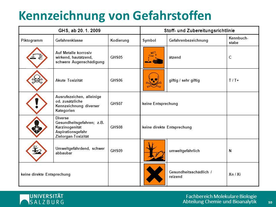 Fachbereich Molekulare Biologie Abteilung Chemie und Bioanalytik Kennzeichnung von Gefahrstoffen 10 GHS, ab 20. 1. 2009Stoff- und Zubereitungsrichtlin