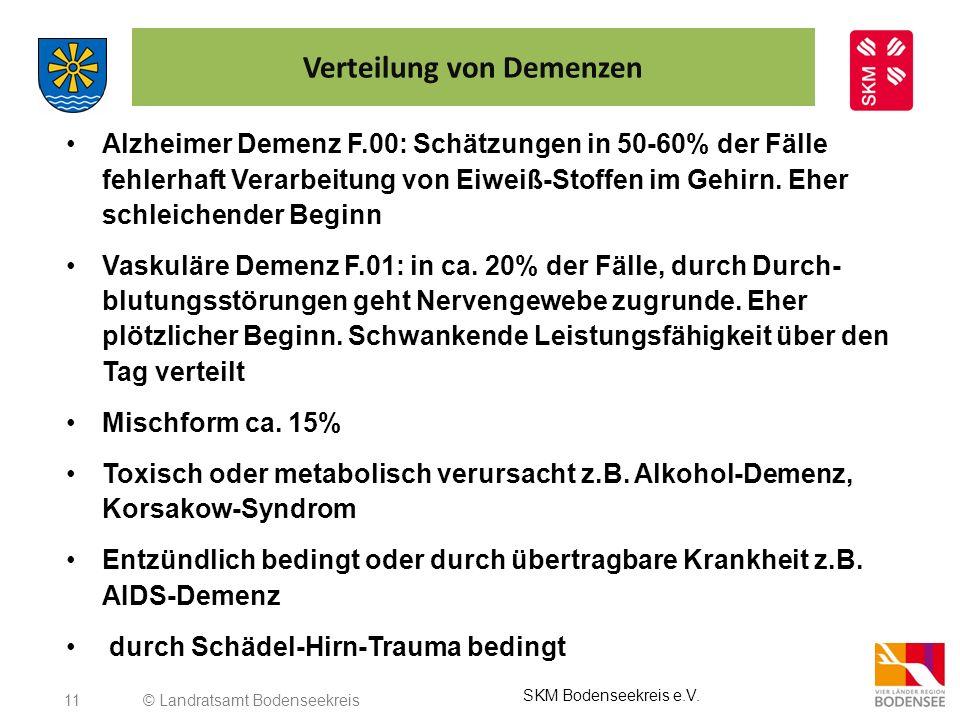 11 Verteilung von Demenzen Alzheimer Demenz F.00: Schätzungen in 50-60% der Fälle fehlerhaft Verarbeitung von Eiweiß-Stoffen im Gehirn. Eher schleiche