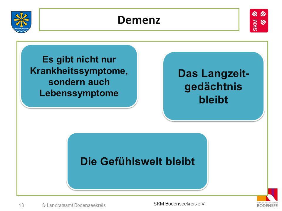 13 Demenz © Landratsamt Bodenseekreis SKM Bodenseekreis e.V. Es gibt nicht nur Krankheitssymptome, sondern auch Lebenssymptome Das Langzeit- gedächtni
