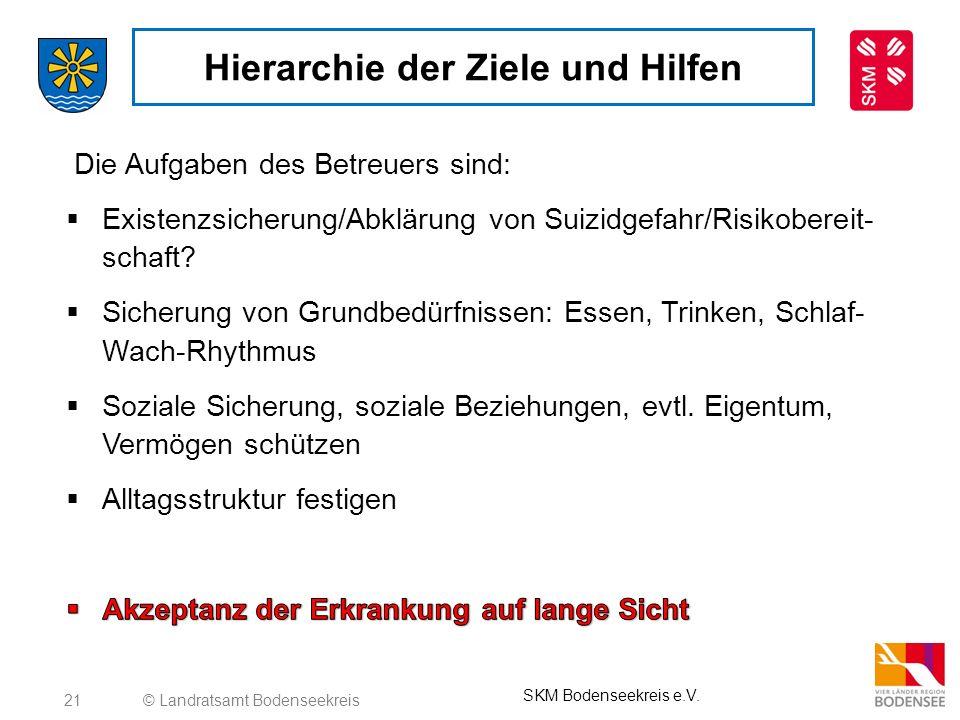 21 Hierarchie der Ziele und Hilfen © Landratsamt Bodenseekreis SKM Bodenseekreis e.V.