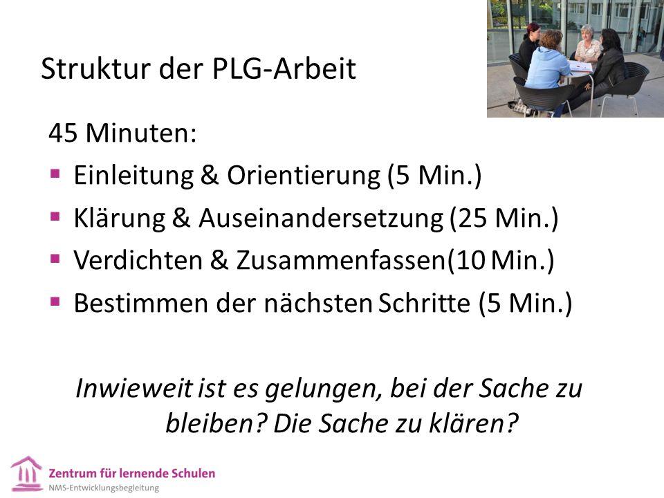 Struktur der PLG-Arbeit 45 Minuten: Einleitung & Orientierung (5 Min.) Klärung & Auseinandersetzung (25 Min.) Verdichten & Zusammenfassen(10 Min.) Bes