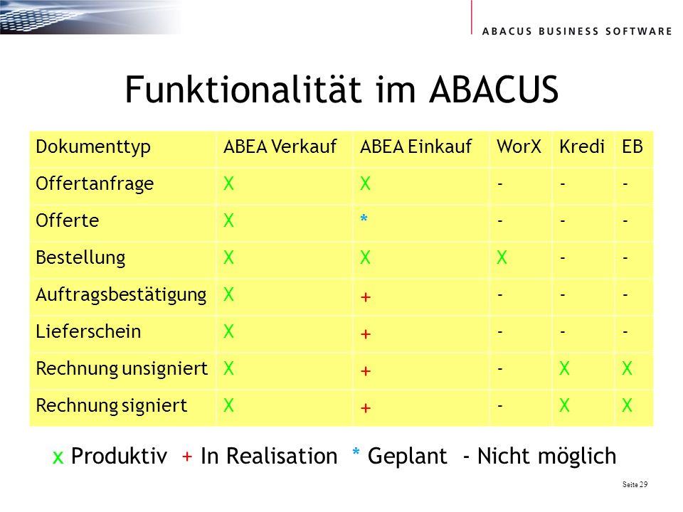 Seite 29 Funktionalität im ABACUS DokumenttypABEA VerkaufABEA EinkaufWorXKrediEB OffertanfrageXX--- OfferteX * --- BestellungXXX-- AuftragsbestätigungX + --- LieferscheinX + --- Rechnung unsigniertX + -XX Rechnung signiertX + -XX x Produktiv + In Realisation * Geplant - Nicht möglich