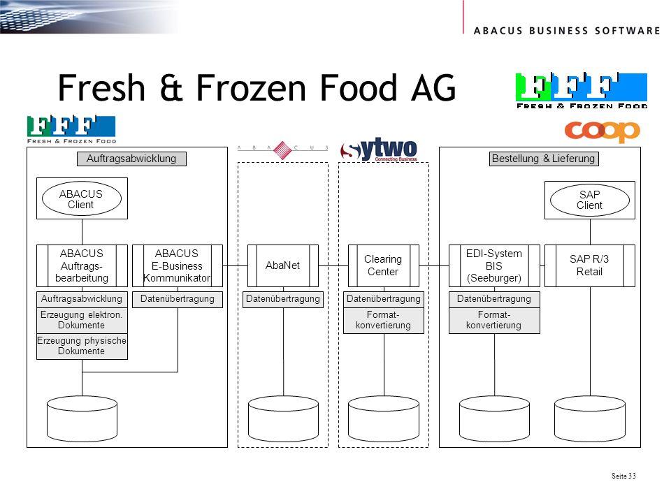 Seite 33 Fresh & Frozen Food AG Bestellung & Lieferung ABACUS Auftrags- bearbeitung Auftragsabwicklung Erzeugung physische Dokumente SAP Client Erzeug
