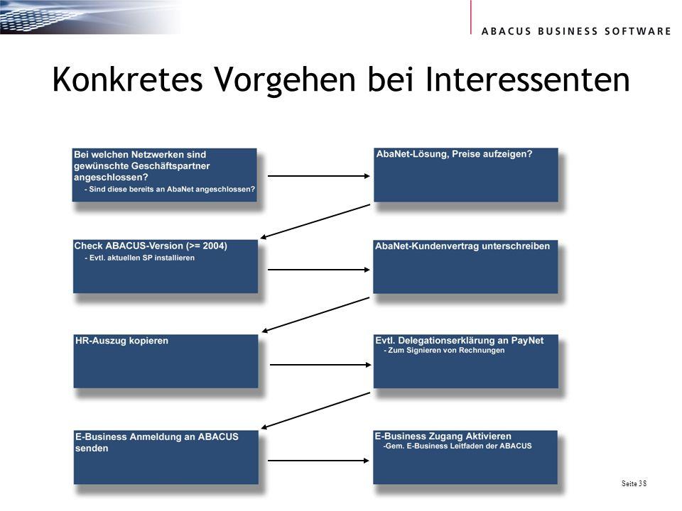 Seite 38 Konkretes Vorgehen bei Interessenten