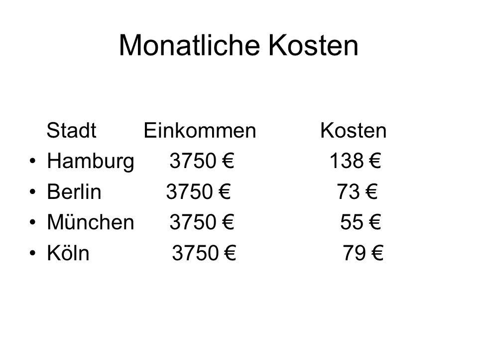 Monatliche Kosten Stadt Einkommen Kosten Hamburg 3750 138 Berlin 3750 73 München 3750 55 Köln 3750 79