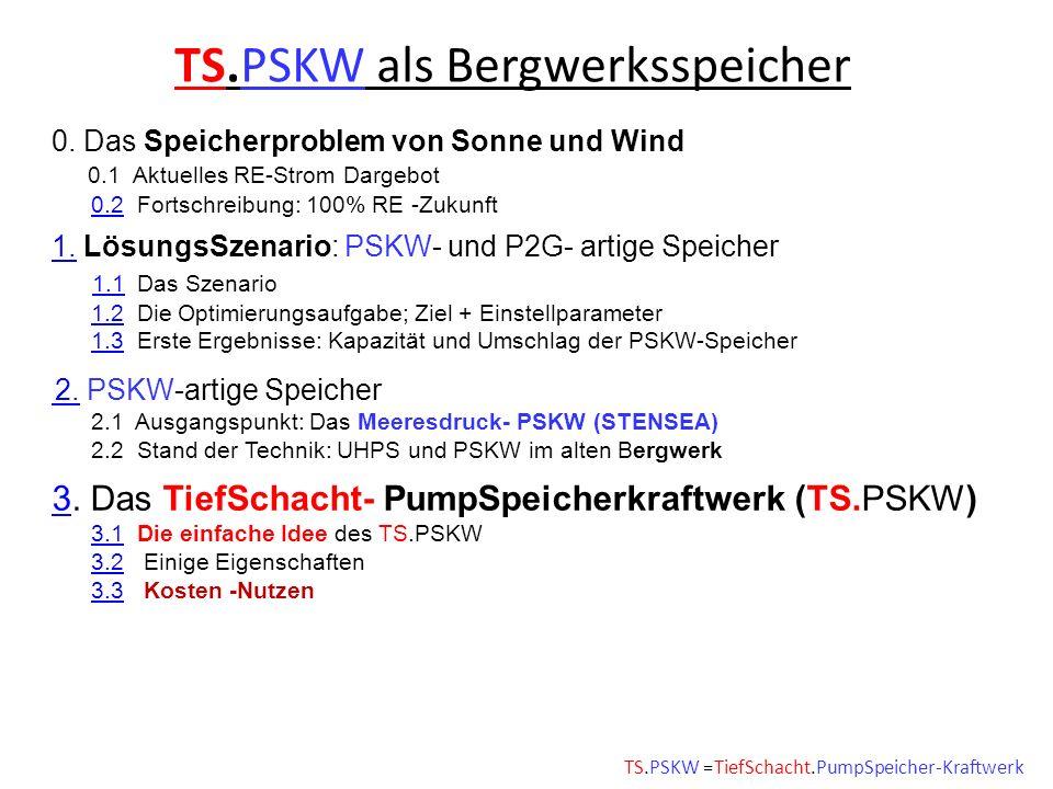 Modifikation der netto genutzten RE durch unterschiedlichen RE-Ausbau : Ohne Sp80 -Speicher ergibt sich ausgeprägte Aufspaltung bei unterschiedlichem RE-Ausbau Bei Sp80_mx= 0.25[ d] ergibt sich nur noch eine geringe Aufspaltung bei unterschiedlichem RE-Ausbau Auffallend ist der starke Einfluss des Sp80 -Speichers bei hohem Solaranteil (60%solar) Speicher: GroßSpeicherRE2013_2014_DXX.xlsm!D_Alle.Kap.1.2 Bild1.2_ und 1.2a_REnutz Nur Sp25-Speicher Zusätzlicher Sp80-Speicher für 0,25 [d]