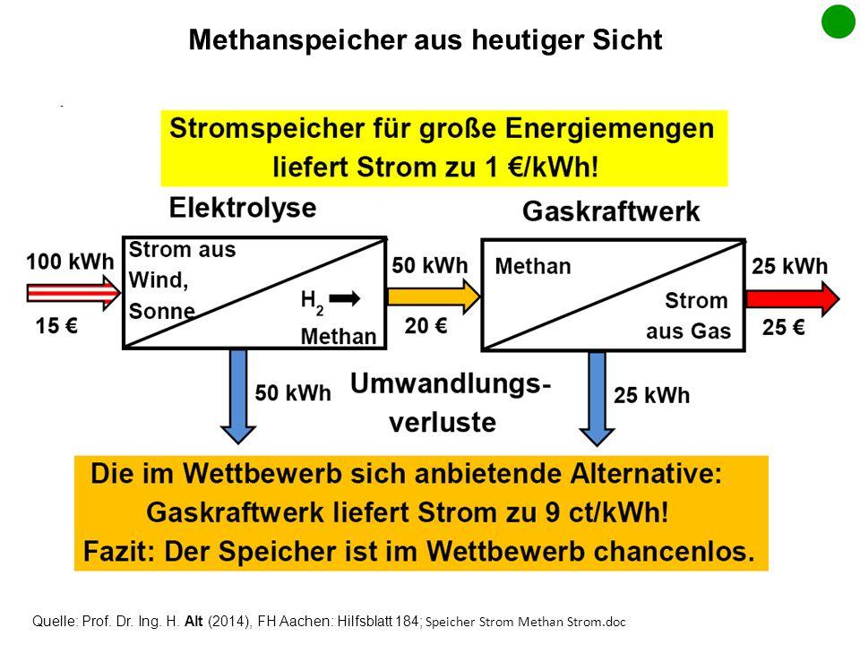 Methanspeicher aus heutiger Sicht Quelle: Prof. Dr. Ing. H. Alt (2014), FH Aachen: Hilfsblatt 184; Speicher Strom Methan Strom.doc