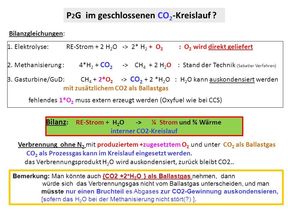 P 2 G im geschlossenen CO 2 -Kreislauf ? 1. Elektrolyse: RE-Strom + 2 H 2 O -> 2* H 2 + O 2 : O 2 wird direkt geliefert 2. Methanisierung : 4*H 2 + CO