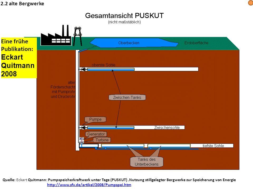 Quelle: Eckart Quitmann: Pumpspeicherkraftwerk unter Tage (PUSKUT).Nutzung stillgelegter Bergwerke zur Speicherung von Energie http://www.sfv.de/artik