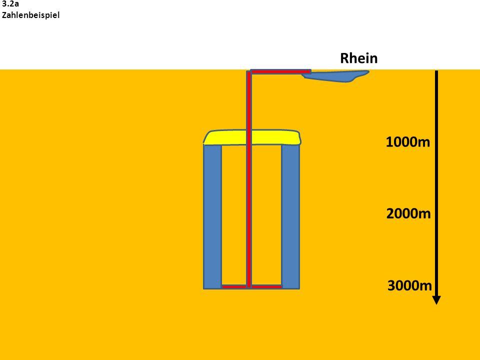 1000m 2000m 3000m Rhein 3.2a Zahlenbeispiel