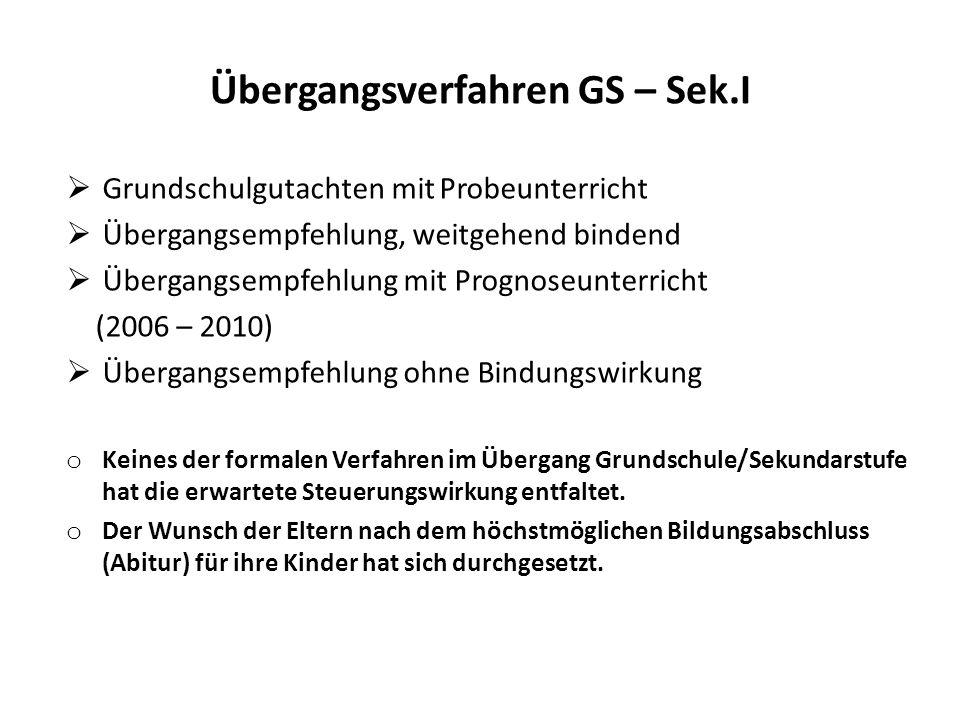 Übergangsverfahren GS – Sek.I Grundschulgutachten mit Probeunterricht Übergangsempfehlung, weitgehend bindend Übergangsempfehlung mit Prognoseunterric