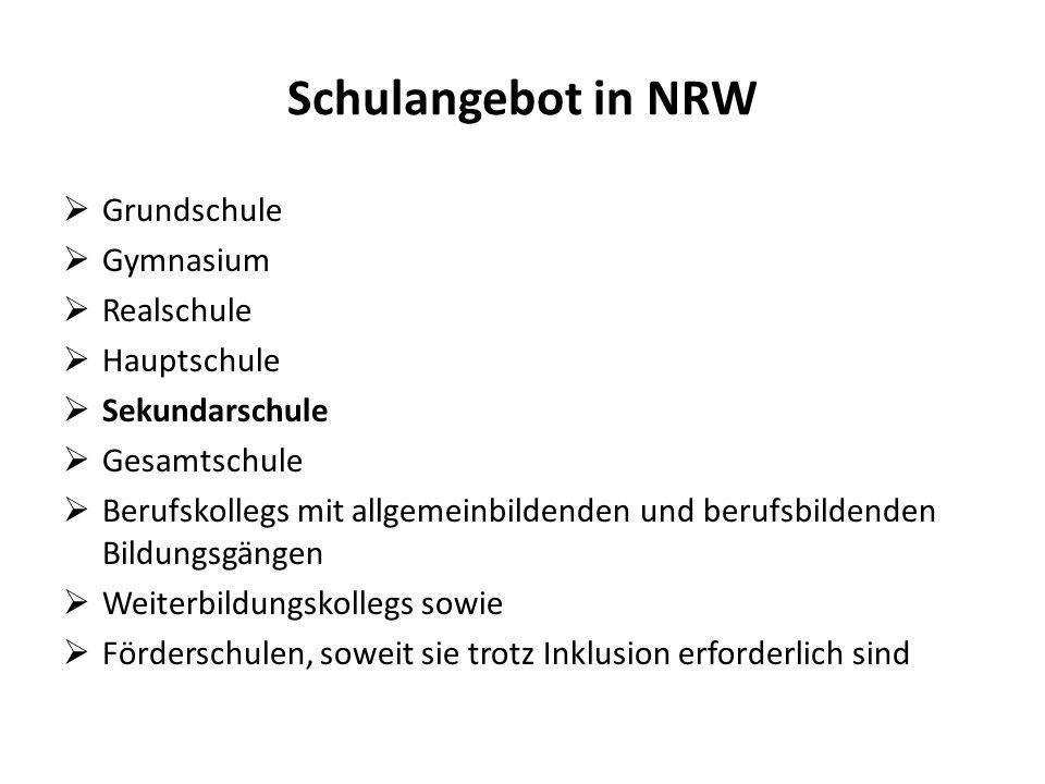 Schulangebot in NRW Grundschule Gymnasium Realschule Hauptschule Sekundarschule Gesamtschule Berufskollegs mit allgemeinbildenden und berufsbildenden
