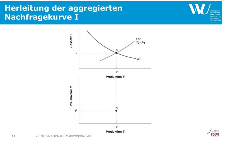 Herleitung der aggregierten Nachfragekurve I PI INTERNATIONALE MAKROÖKONOMIK11