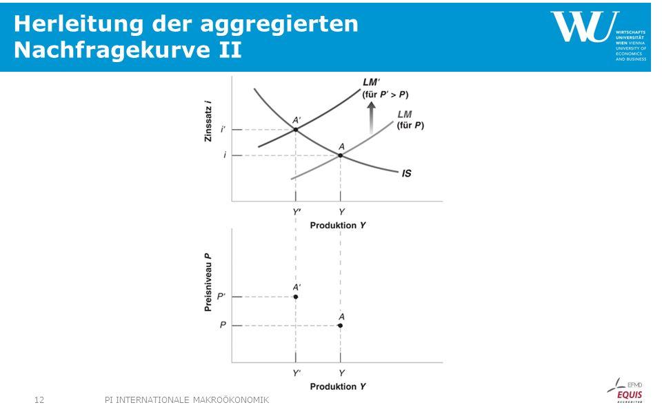 Herleitung der aggregierten Nachfragekurve II PI INTERNATIONALE MAKROÖKONOMIK12