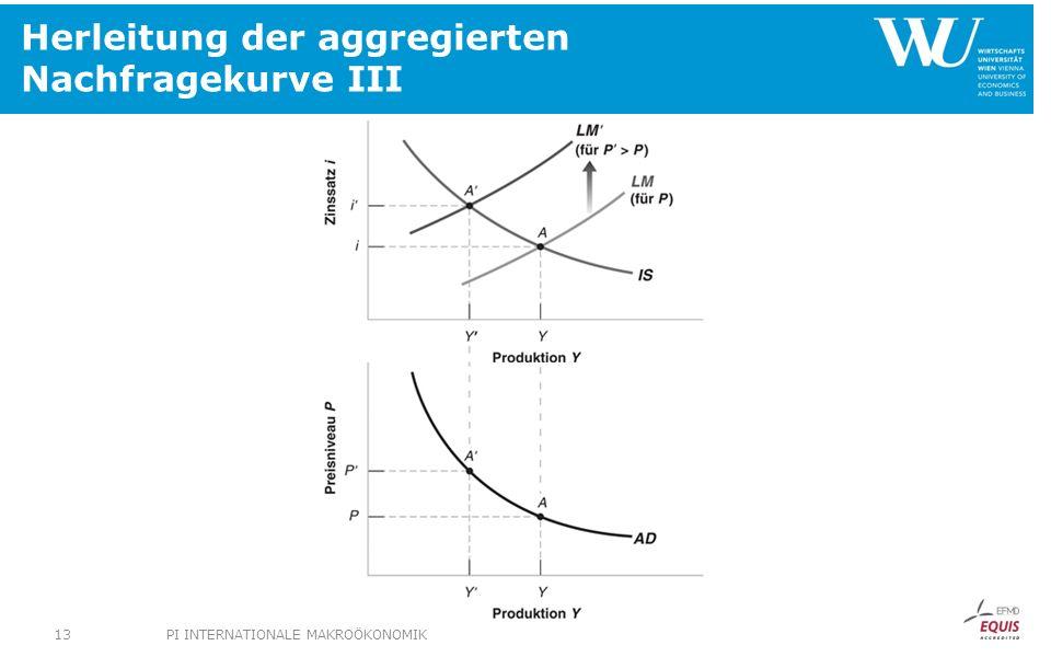 Herleitung der aggregierten Nachfragekurve III PI INTERNATIONALE MAKROÖKONOMIK13