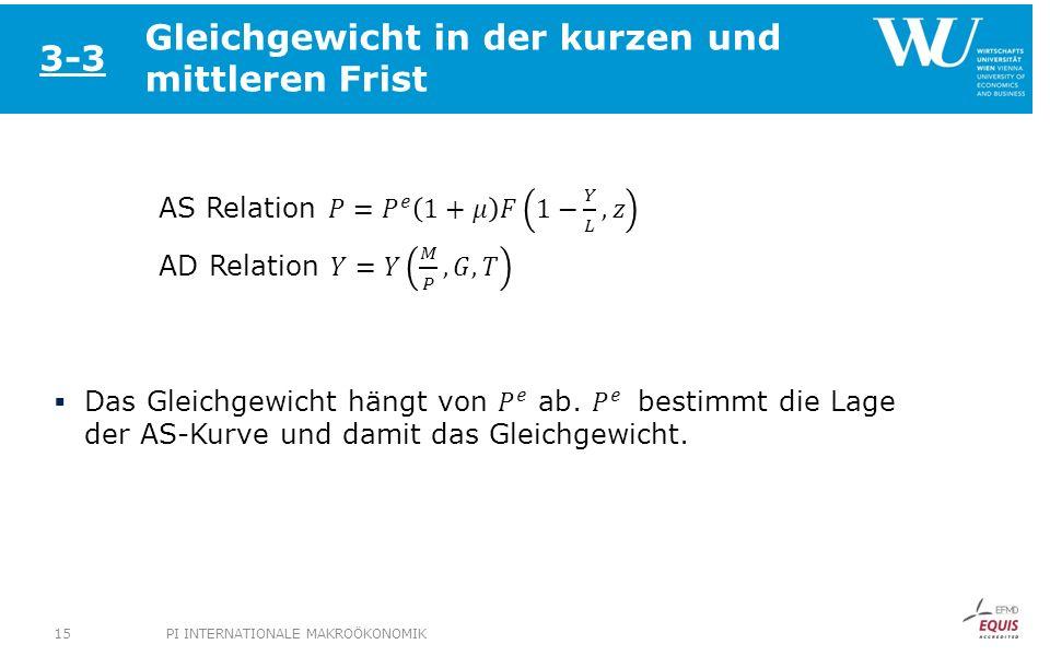 Gleichgewicht in der kurzen und mittleren Frist 3-3 PI INTERNATIONALE MAKROÖKONOMIK15