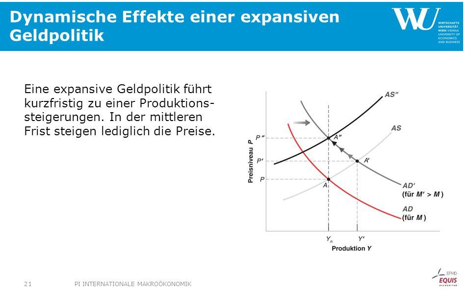 Dynamische Effekte einer expansiven Geldpolitik Eine expansive Geldpolitik führt kurzfristig zu einer Produktions- steigerungen. In der mittleren Fris