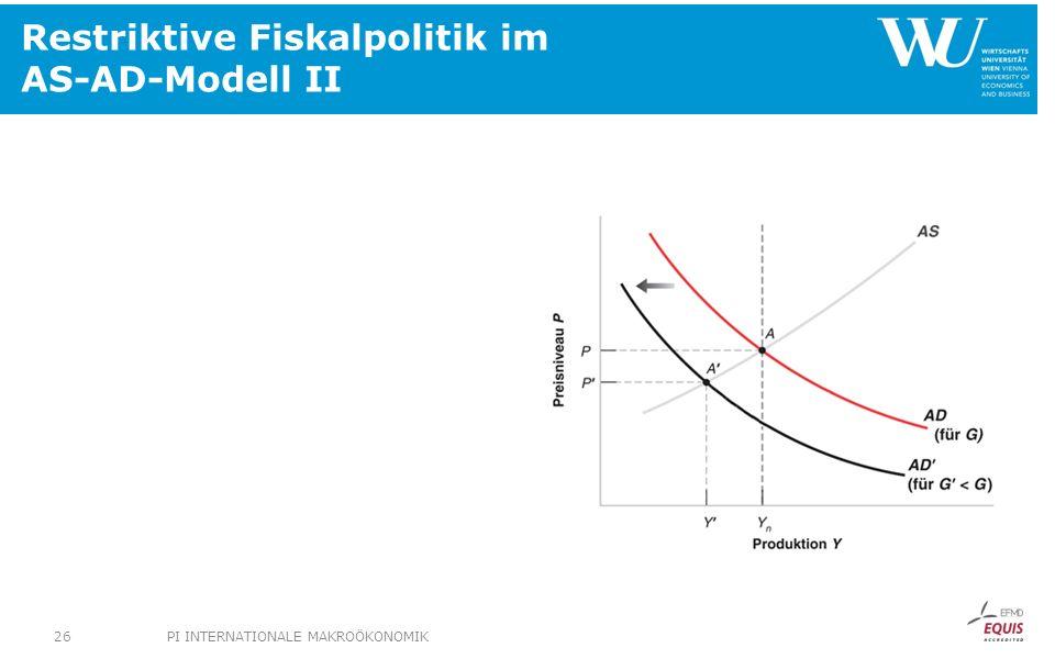 Restriktive Fiskalpolitik im AS-AD-Modell II PI INTERNATIONALE MAKROÖKONOMIK26