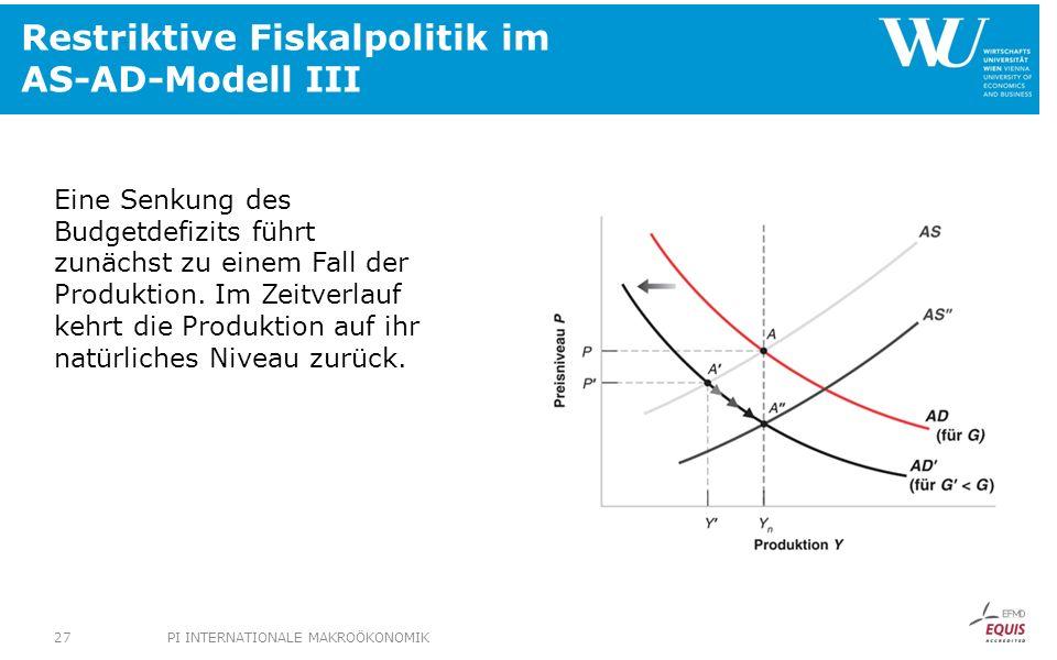 Restriktive Fiskalpolitik im AS-AD-Modell III Eine Senkung des Budgetdefizits führt zunächst zu einem Fall der Produktion. Im Zeitverlauf kehrt die Pr