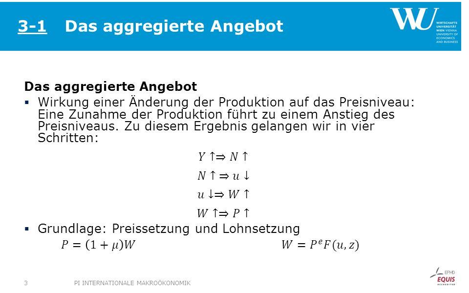 Erhöhung des Wettbewerbs in der EU: AS- AD-Modell Preisniveau P Produktion Y AD YN0YN0 P=P e 0 AS YN1YN1 AA B C P Y P=P e 1 AS 1.
