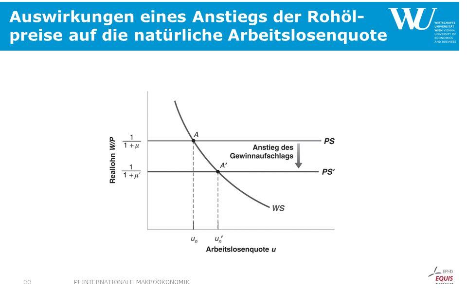 Auswirkungen eines Anstiegs der Rohöl- preise auf die natürliche Arbeitslosenquote PI INTERNATIONALE MAKROÖKONOMIK33