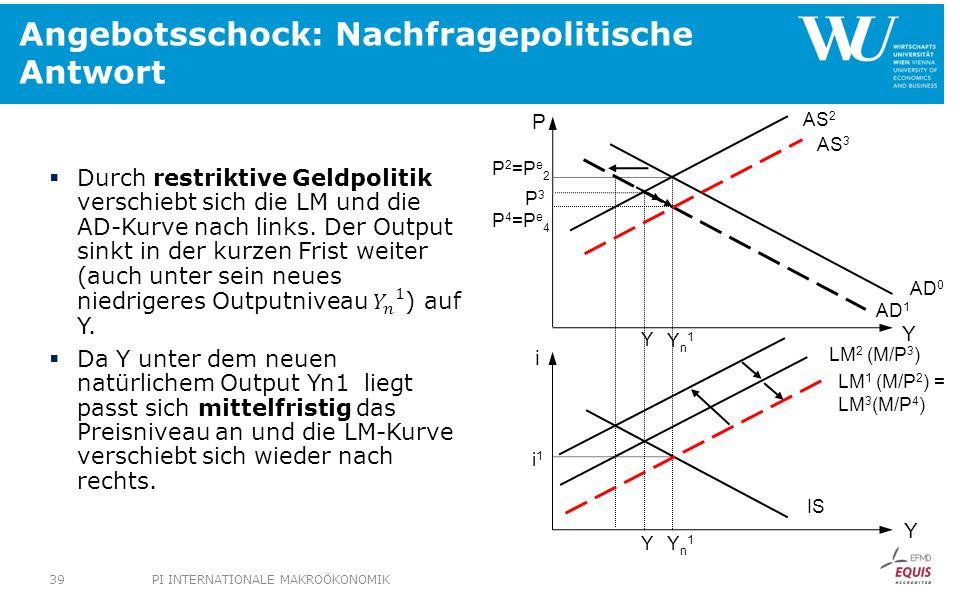 Angebotsschock: Nachfragepolitische Antwort Y Y LM 1 (M/P 2 ) = LM 3 (M/P 4 ) i1i1 P 2 =P e 2 Yn1Yn1 Yn1Yn1 AD 0 IS Y P Y i AS 2 AD 1 AS 3 P3P3 P 4 =P