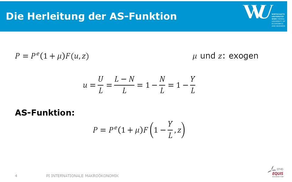 Eigenschaften der AS-Funktion I: Lage PI INTERNATIONALE MAKROÖKONOMIK5
