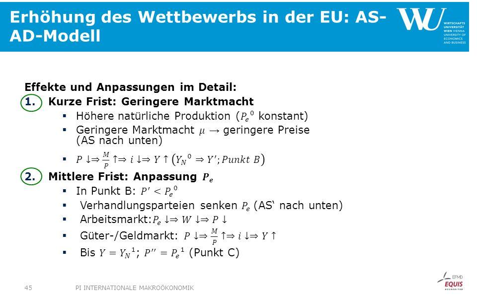 Erhöhung des Wettbewerbs in der EU: AS- AD-Modell PI INTERNATIONALE MAKROÖKONOMIK45