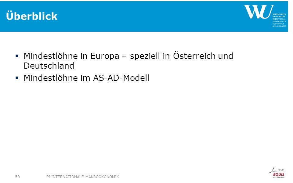 Überblick Mindestlöhne in Europa – speziell in Österreich und Deutschland Mindestlöhne im AS-AD-Modell PI INTERNATIONALE MAKROÖKONOMIK50