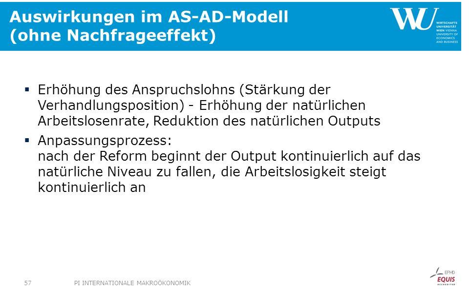 Auswirkungen im AS-AD-Modell (ohne Nachfrageeffekt) Erhöhung des Anspruchslohns (Stärkung der Verhandlungsposition) - Erhöhung der natürlichen Arbeits