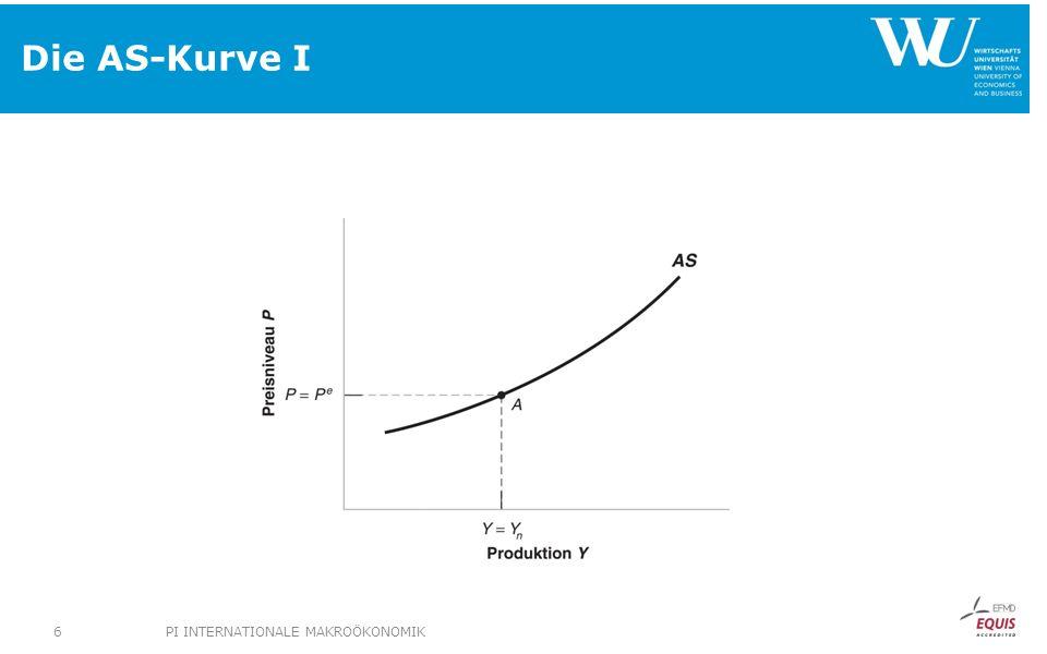 Auswirkungen im AS-AD-Modell (ohne Nachfrageeffekt) Erhöhung des Anspruchslohns (Stärkung der Verhandlungsposition) - Erhöhung der natürlichen Arbeitslosenrate, Reduktion des natürlichen Outputs Anpassungsprozess: nach der Reform beginnt der Output kontinuierlich auf das natürliche Niveau zu fallen, die Arbeitslosigkeit steigt kontinuierlich an PI INTERNATIONALE MAKROÖKONOMIK57