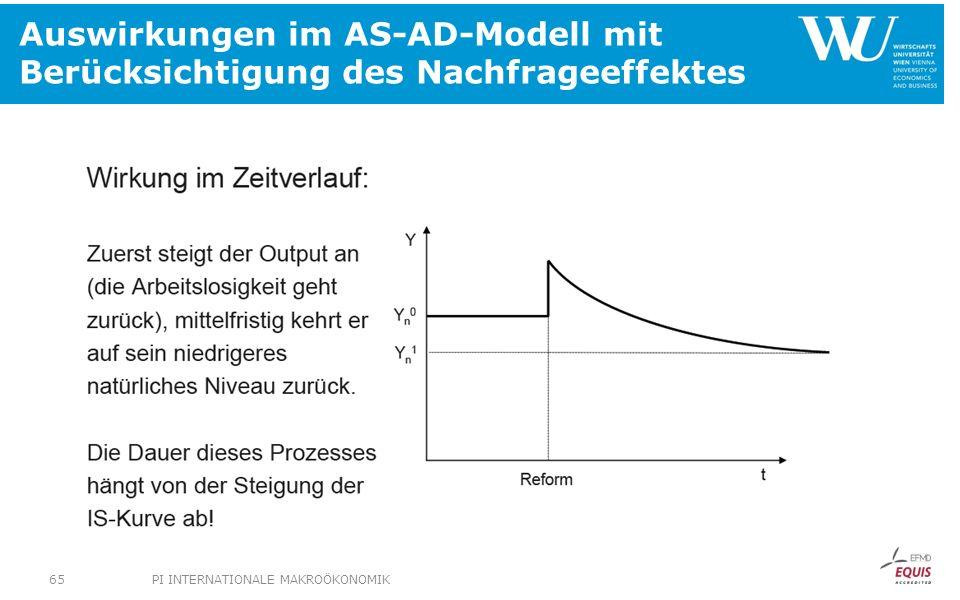 Auswirkungen im AS-AD-Modell mit Berücksichtigung des Nachfrageeffektes PI INTERNATIONALE MAKROÖKONOMIK65
