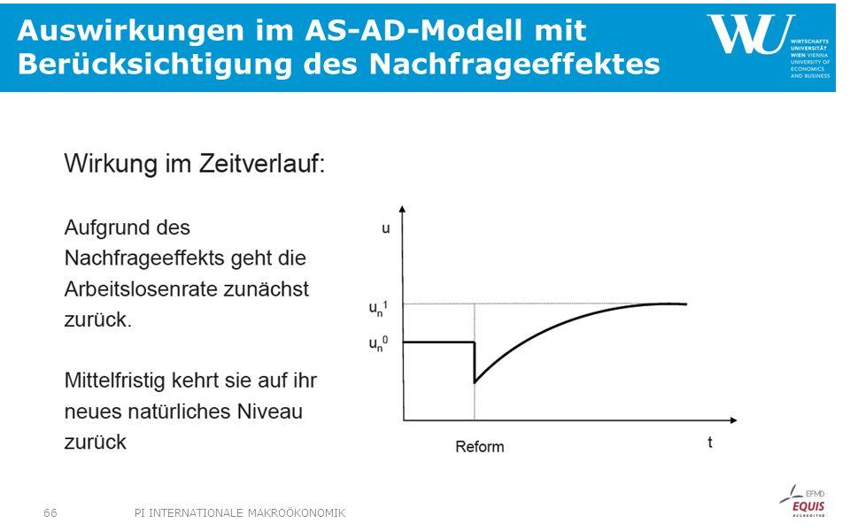 Auswirkungen im AS-AD-Modell mit Berücksichtigung des Nachfrageeffektes PI INTERNATIONALE MAKROÖKONOMIK66