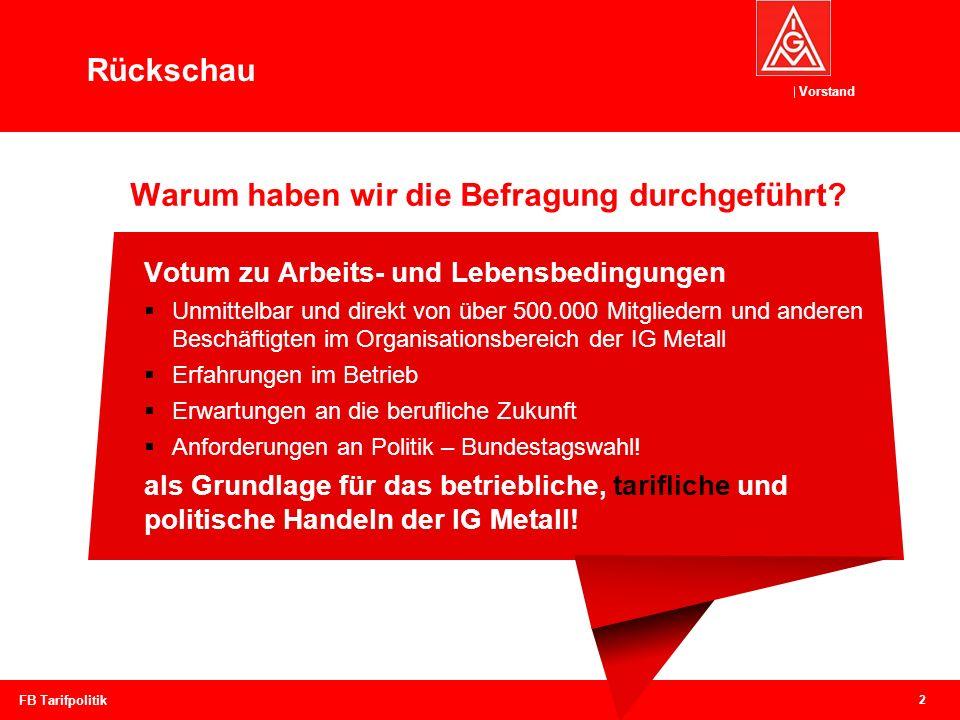 Vorstand Tarifpolitische Handlungsfelder 3 FB Tarifpolitik 1.