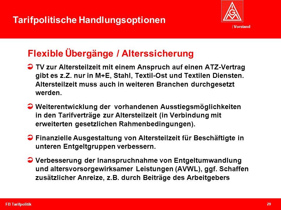 Vorstand Flexible Übergänge / Alterssicherung 29 FB Tarifpolitik TV zur Altersteilzeit mit einem Anspruch auf einen ATZ-Vertrag gibt es z.Z. nur in M+