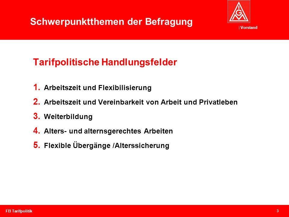 Vorstand Tarifpolitische Handlungsfelder 3 FB Tarifpolitik 1. Arbeitszeit und Flexibilisierung 2. Arbeitszeit und Vereinbarkeit von Arbeit und Privatl