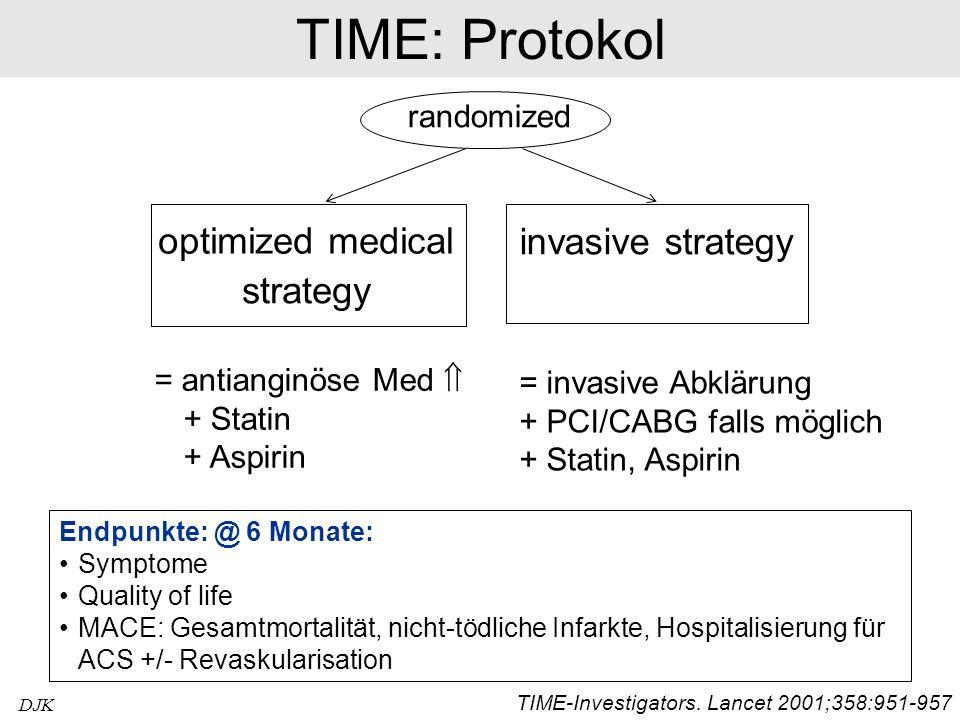 DJK TIME: Protokol = antianginöse Med + Statin + Aspirin = invasive Abklärung + PCI/CABG falls möglich + Statin, Aspirin TIME-Investigators. Lancet 20