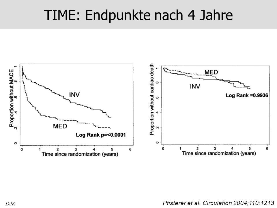 DJK TIME: Endpunkte nach 4 Jahre Pfisterer et al. Circulation 2004;110:1213