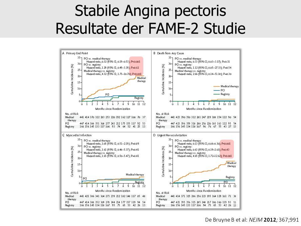 Stabile Angina pectoris Resultate der FAME-2 Studie De Bruyne B et al: NEJM 2012; 367;991