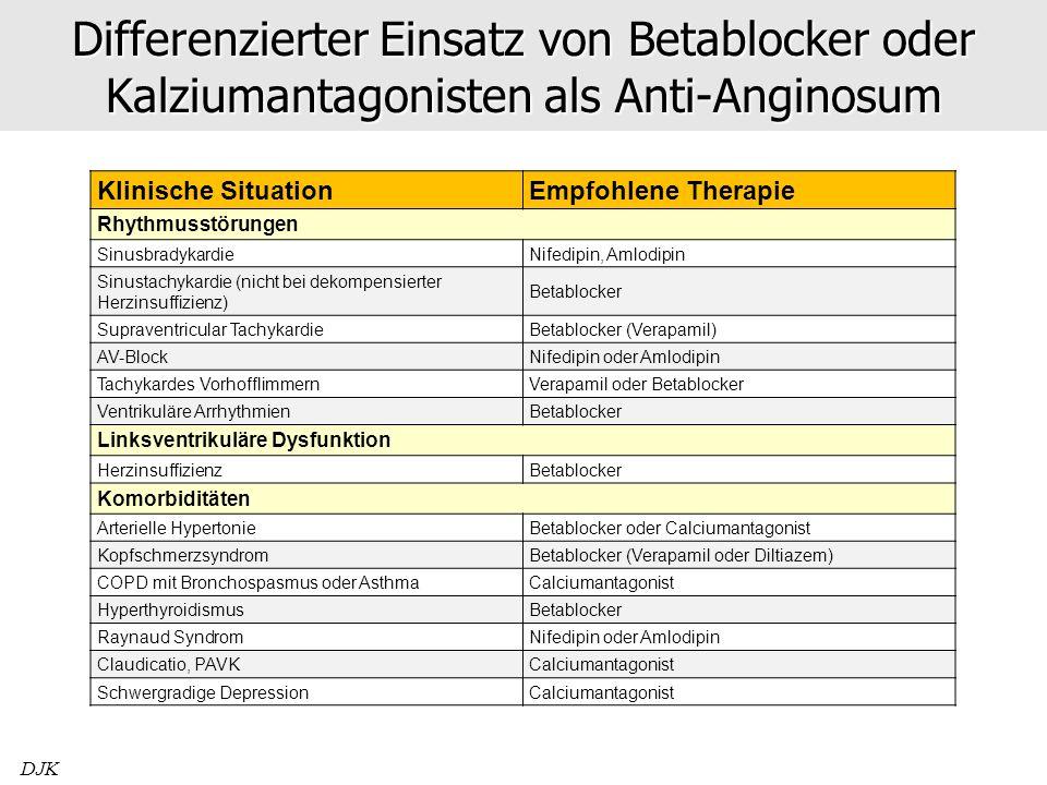 Differenzierter Einsatz von Betablocker oder Kalziumantagonisten als Anti-Anginosum Klinische SituationEmpfohlene Therapie Rhythmusstörungen Sinusbrad