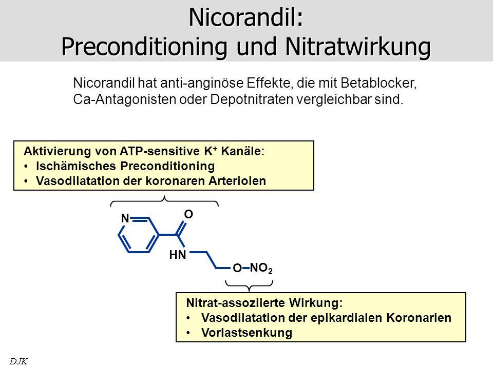 Nicorandil: Preconditioning und Nitratwirkung Nitrat-assoziierte Wirkung: Vasodilatation der epikardialen Koronarien Vorlastsenkung Aktivierung von AT