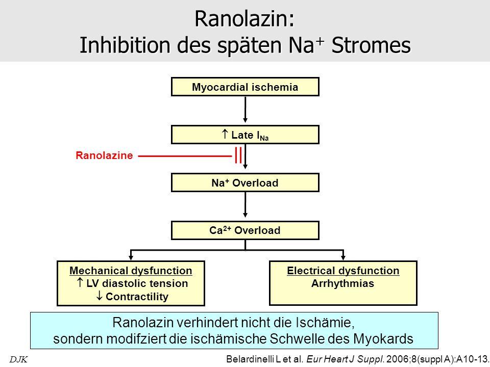 DJK Ranolazin: Inhibition des späten Na + Stromes Belardinelli L et al. Eur Heart J Suppl. 2006;8(suppl A):A10-13. Myocardial ischemia Late I Na Na +