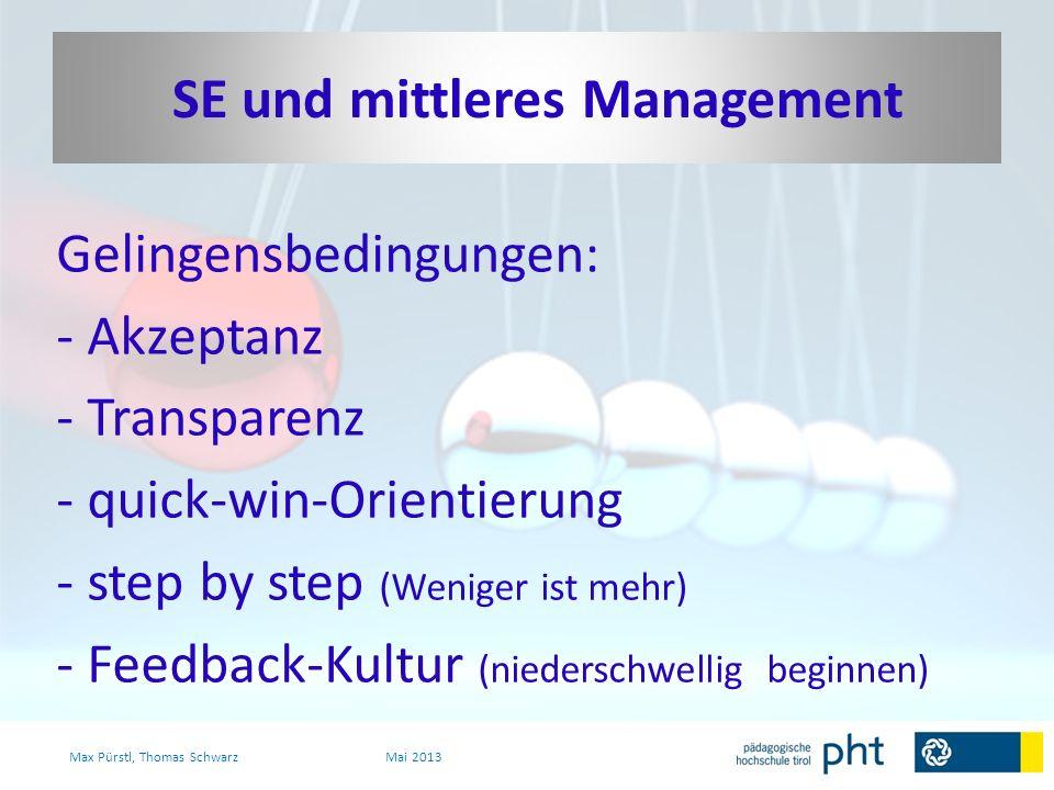 Gelingensbedingungen: - Akzeptanz - Transparenz - quick-win-Orientierung - step by step (Weniger ist mehr) - Feedback-Kultur (niederschwellig beginnen