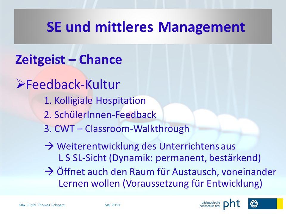 Zeitgeist – Chance Feedback-Kultur 1. Kolligiale Hospitation 2. SchülerInnen-Feedback 3. CWT – Classroom-Walkthrough Weiterentwicklung des Unterrichte