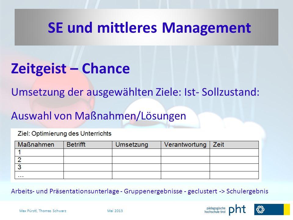 Zeitgeist – Chance Umsetzung der ausgewählten Ziele: Ist- Sollzustand: Auswahl von Maßnahmen/Lösungen Arbeits- und Präsentationsunterlage - Gruppenerg