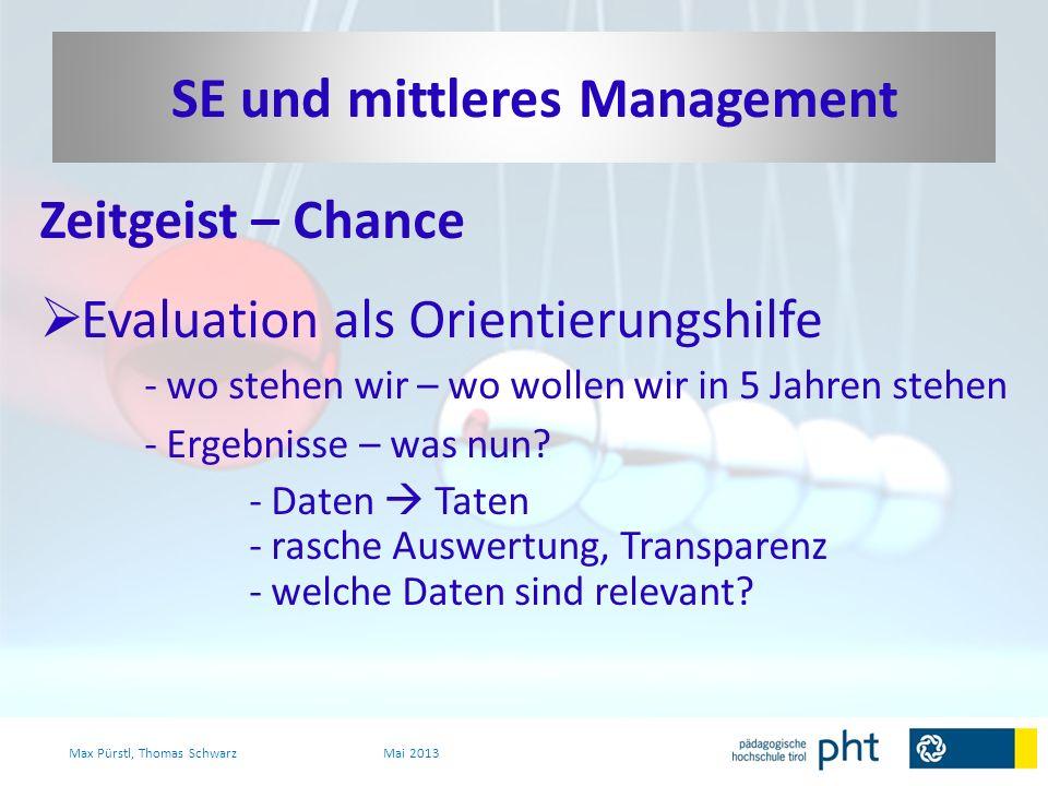 Zeitgeist – Chance Evaluation als Orientierungshilfe - wo stehen wir – wo wollen wir in 5 Jahren stehen - Ergebnisse – was nun? - Daten Taten - rasche