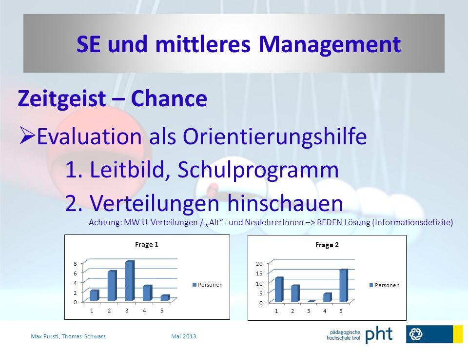 Zeitgeist – Chance Evaluation als Orientierungshilfe 1. Leitbild, Schulprogramm 2. Verteilungen hinschauen Achtung: MW U-Verteilungen / Alt- und Neule